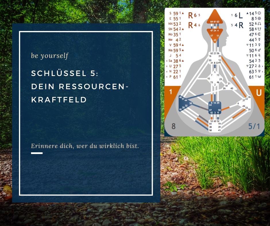 Dein Ressourcen-Kraftfeld